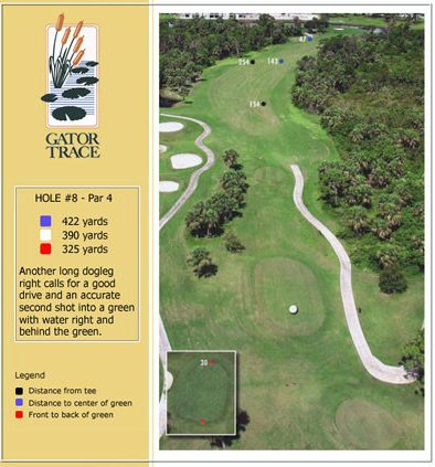 hole 8 yardage and aerial